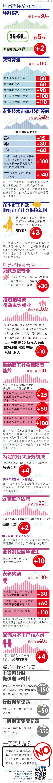 上海居住证办理总结 2013到2018