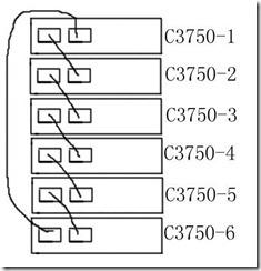 思科3750交换机堆叠技术配置向导