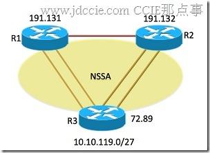 OSPF路由选择排障案例