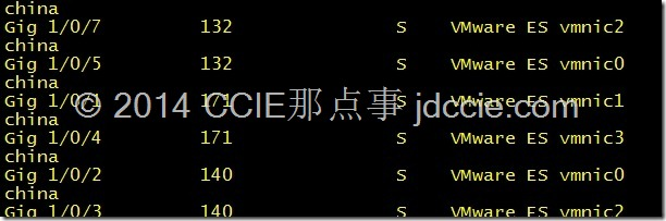 esxi 4.1 配置CDP