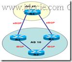 思科BGP技术详解七