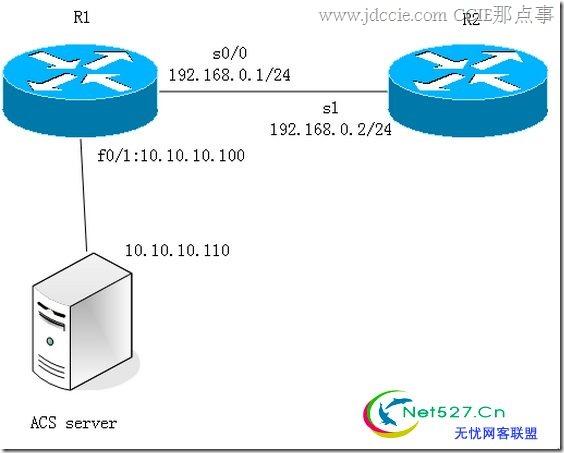 cisco AAA服务器配置和充备配置